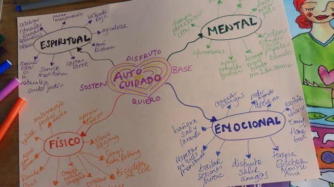 Autocuidado mental y físico